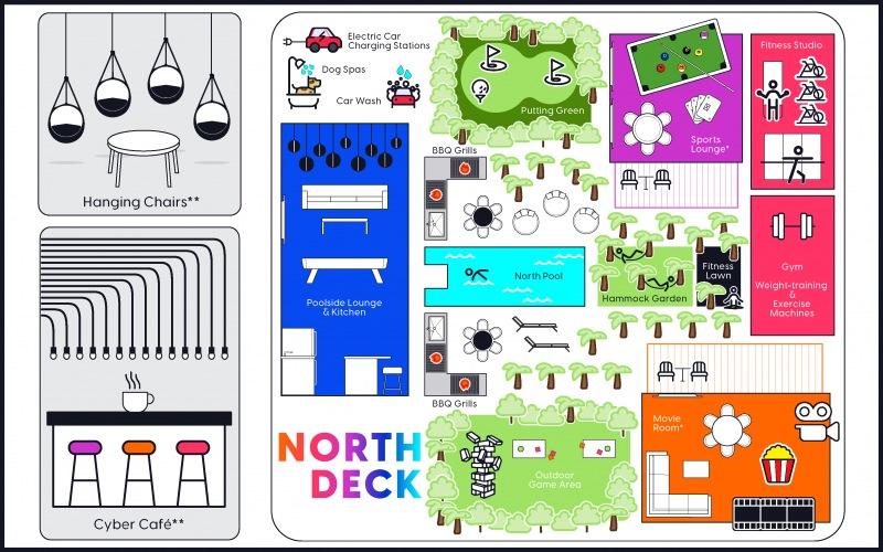 North Deck Amenities